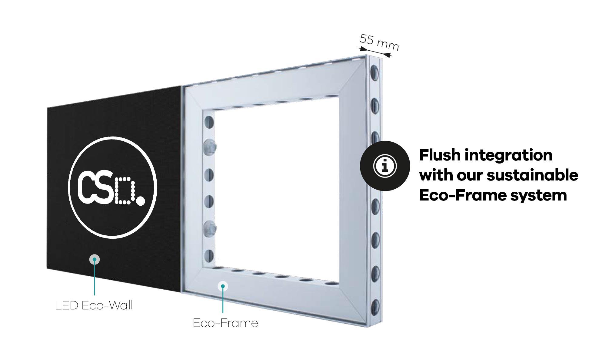 LED Walls Integration